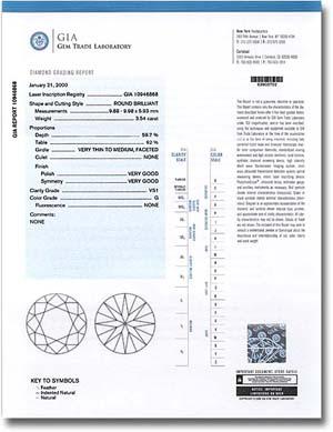 Diamonds 101 » Diamond Certification » GIA Certified Diamonds ...